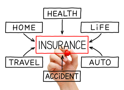 how to cancel the general insurance